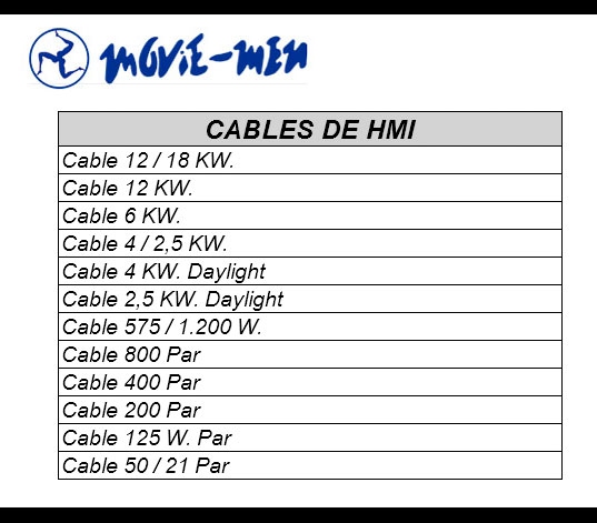 Alquiler Cables HMI - Productos